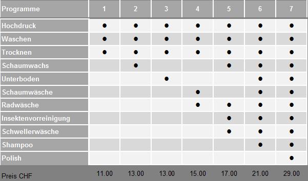tankstelle-programme